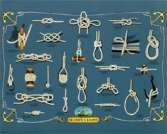 chart of knot types