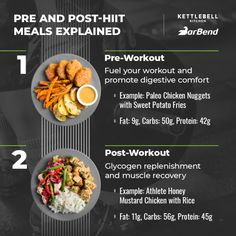 Hiit Workouts Kettlebell, Cardio Workout Plan, Hiit Workouts For Men, Post Workout Food, Workout Meals, Kettlebell Training, Tabata, Nutritious Meals, Healthy Fats