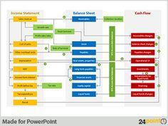 Cash Flow  Building A Cash Flow Statement  Cash Flow