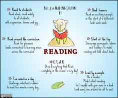 A fantastic resource created by children's author Peter Carnavas. This blogpost includes a series of beautifully illustrated infographics on the various aspects of creating a reading culture -Reading, Events, Programs, Relationships, Students and Environment. A great resource to share with staff in your school.
