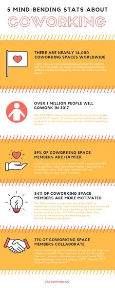 Article on coworking trends by Spacestor Leadership, Coaching, Happy 2015, Stress, Selection, Job, Comebacks, Communication, Human Resources