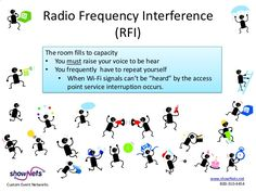 Radio Frequency Interference Radio Frequency, The Voice