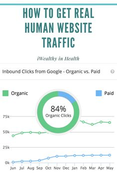 To learn more about how using automated traffic systems, whether free or paid, can help you as a website owner, benefit from increased website traffic. Get Real, Online Work, How To Get, Let It Be, Website, Learning, Health, Health Care, Studying