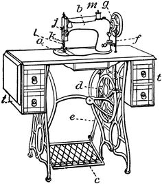 old sewing machine clip art - - Yahoo Image Search Results Sewing Machine Drawing, Sewing Machine Parts, Antique Sewing Machines, Sewing Art, Love Sewing, Embroidery Patterns, Hand Embroidery, Embroidery Stitches, Sewing Clipart