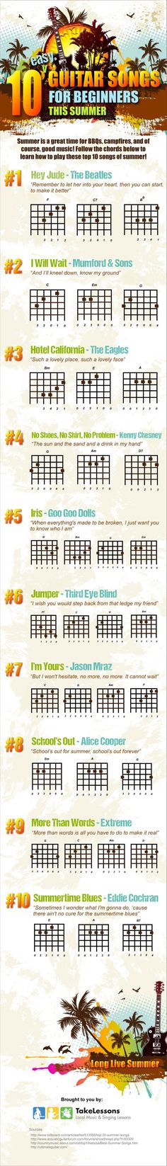 10 Easy Guitar Songs for Beginners This Summer. Maybe one day soon I'll learn to play again.