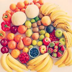 Tony robbins fruit diet work