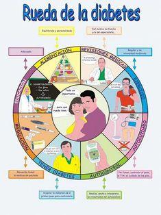 diagnóstico de diabetes sobre el laboratorio de mytoma