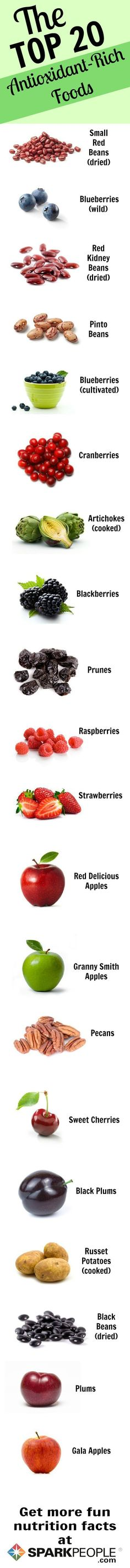 Antioxidant-Packed Foods