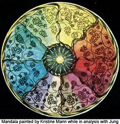 Mandala painted by Kristine Mann while in analysis with Carl Jung