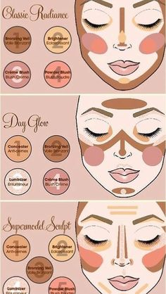 How To Contour Your Face; The Supermodel Sculpt Is My Favorite!
