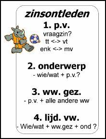 Grammatica en zinsontleding zijn voor 43 procent van de Nederlanders en Vlamingen de gruwelen van het vak Nederlands. School Hacks, School S, School Teacher, Learn Dutch, Learn English, Visual Learning, Fun Learning, Speech Language Therapy, Speech And Language