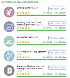 What is the best internet marketing training for beginners? It's all here.  https://themakemoneyonlineblog.com/what-is-the-best-internet-marketing-training-for-beginners  #wealthy #affiliate #affiliate #marketing #training #beginners