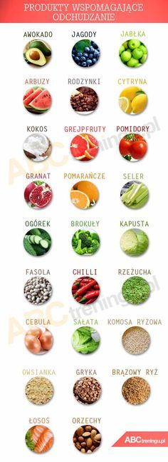 Healthy Slimming Culinary Dietas Gastronomy Atilde Shy A Y - Fit Healthy Tips, Healthy Eating, Healthy Recipes, Healthy Nutrition, Fiber Rich Foods, Slow Food, Health Diet, Diy Food, Fitness Diet