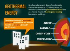 Harnessing The Power Of Geothermal Energy - infographic world water day #worldwaterday