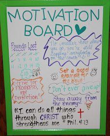 My Motivation Board