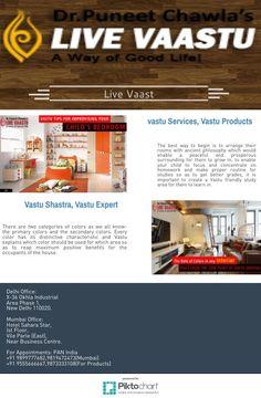 vastu Services, Vastu Products, Vastu Shastra, Vastu Expert Visit here:- https://www.plurk.com/p/mbaahu