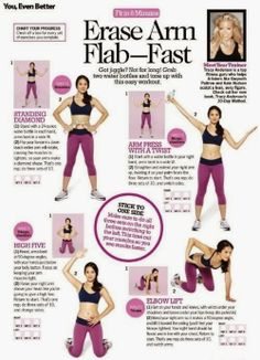 Erase Flab Fast #Workout