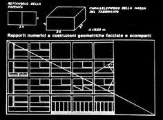 Geometría y trazados reguladores de la casa del Fascio.