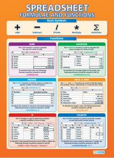 Spreadsheet Formulae and Functions Poster
