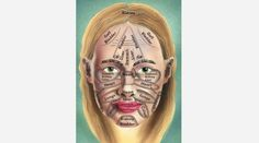 FACE YOGA METHOD with video and article - Did you know that very often your face manifests what is going on in your body? Many people focus on the problems on the face and forget about what is going on in the body.