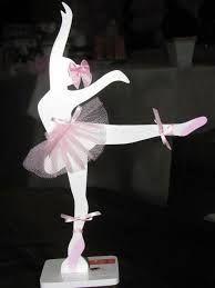 Resultado de imagen para fiestas tematicas 15 años ballet