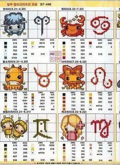 Zodiac cross stitch pattern Aries to Virgo