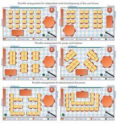 classroom seating arrangement ideas