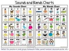Sounds Chart and Blends Chart -- use as posters, for warm up in small groups, parent handout or for homework folders Word Study, Word Work, Writing Folders, Homework Folders, Phonics Chart, Speech And Language, Language Arts, Alphabet Phonics, First Grade Reading