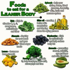 These are some of my favorite items used in my morning juice.  I use with juice 8-10 veggie with 1-2 fruit...ie: kale, spinach, collard, cucumber, carrot, parsley, lemon, beet, green apples and berries