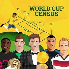 World Cup Census -- An interactive infographic filled with fun stats and information about World Cup teams and players.