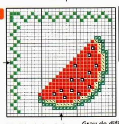 1 million+ Stunning Free Images to Use Anywhere Cross Stitch Fruit, Small Cross Stitch, Cross Stitch Flowers, Modern Cross Stitch Patterns, Cross Stitch Designs, Watermelon Crafts, Everything Cross Stitch, Cross Stitch Collection, Free To Use Images