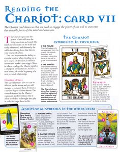 Tarot card meanings and the chariot - This card always indicates fast energy for me :) Reading the Chariot card