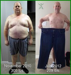 1000 Images About Isagenix Quot Before And After Quot On