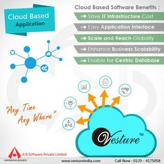 Benefit of Cloud Based Software.