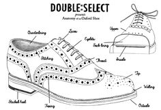 the anatomy of a shoe parts diagram zap in 2019 shoes. Black Bedroom Furniture Sets. Home Design Ideas