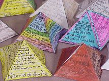 this would be neat for volume/surface area of pyramids with the history of the Egyptian pyramids written on them