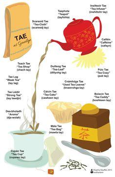 Tae - Tea vocabulary poster / Gaeilge