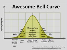 This is so funny and I love this bell curve for ... the real life!