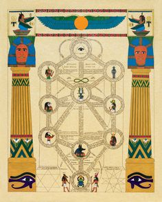 "illuminatizeitgeist: "" ""Khem was an ancient name for the land of Egypt; and both the words alchemy and chemistry are a perpetual reminder of the priority of Egypt's scientific knowledge."" - Manly P. Hall: The Secret Teachings of All Ages """