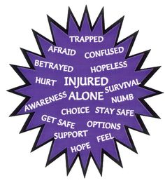 Abuse by a partner can take many forms. #abuse #abusiverelationship #DomesticViolence