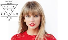 Taylor Swift, an American singer-songwriter & actress, is born 13Dec 1989. A root 7, she displays intellectual, great vocal capability & strong personality, is friendly towards others & a network of supporters. A results oriented & workaholic personality, good in words & languages, & a capable singer. She is charismatic & well-liked by many, with ability to succeed. Do you know your profile & ability? Go to numerology.anselmang.com & find out. #taylorswift #actress #singersongwriter