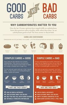 Differentiate the difference! http://FUNweightloss.info