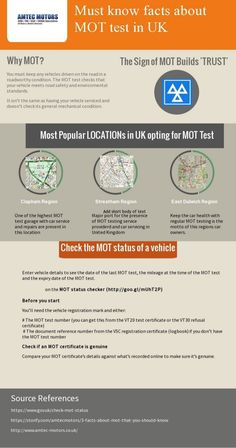 This infographics states about prime facts that one needs to know about MOT test primarily. This has been drafted for car owners of Clapham, Streatham and East Dulwich who make sure to go for car servicing and repairs from certified garage.