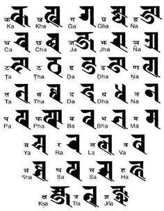 Newari writing(lipi)Nepal