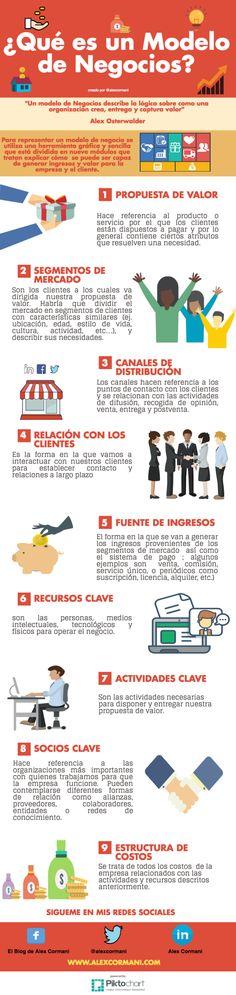 modelo_de_negocios