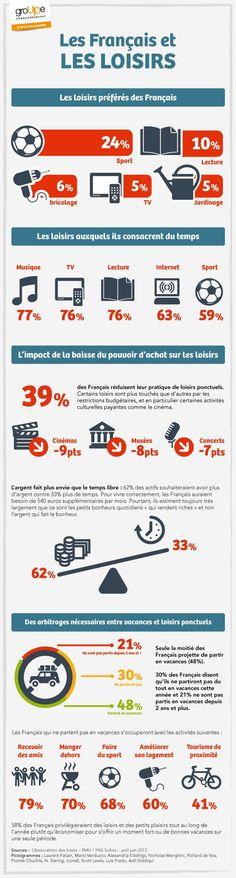Infographie Groupe Chèque Déjeuner « Les Français et les loisirs »