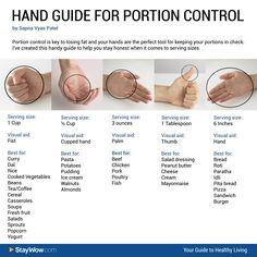 Image result for portion size fist