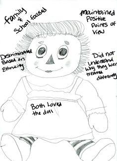 Sylvia & Aki Children's Novel