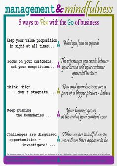 management and mindfulness| free printable