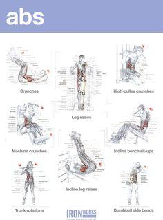 BodyBuilding Tips - Google+